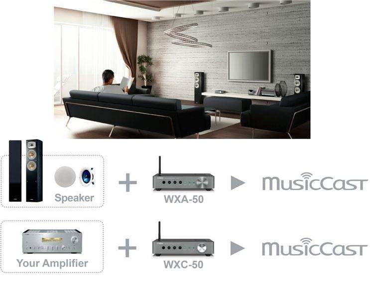 WXA-50 и WXC-50
