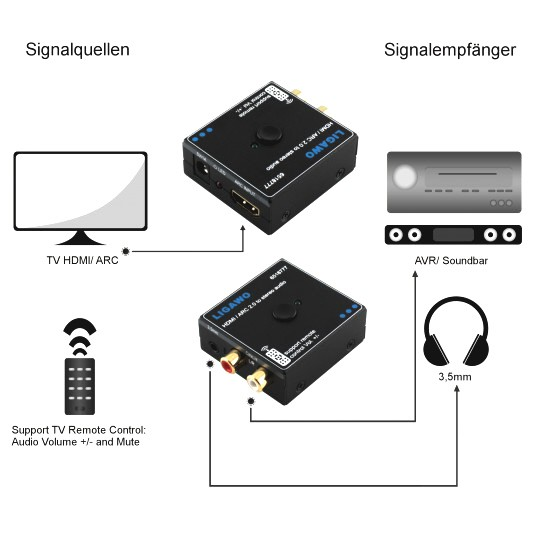 Ligawo HDMI ARC Audio Extractor