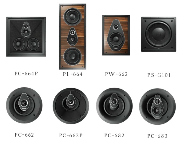 Sonus faber Palladio Level 6